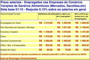 tabela_comerciarios